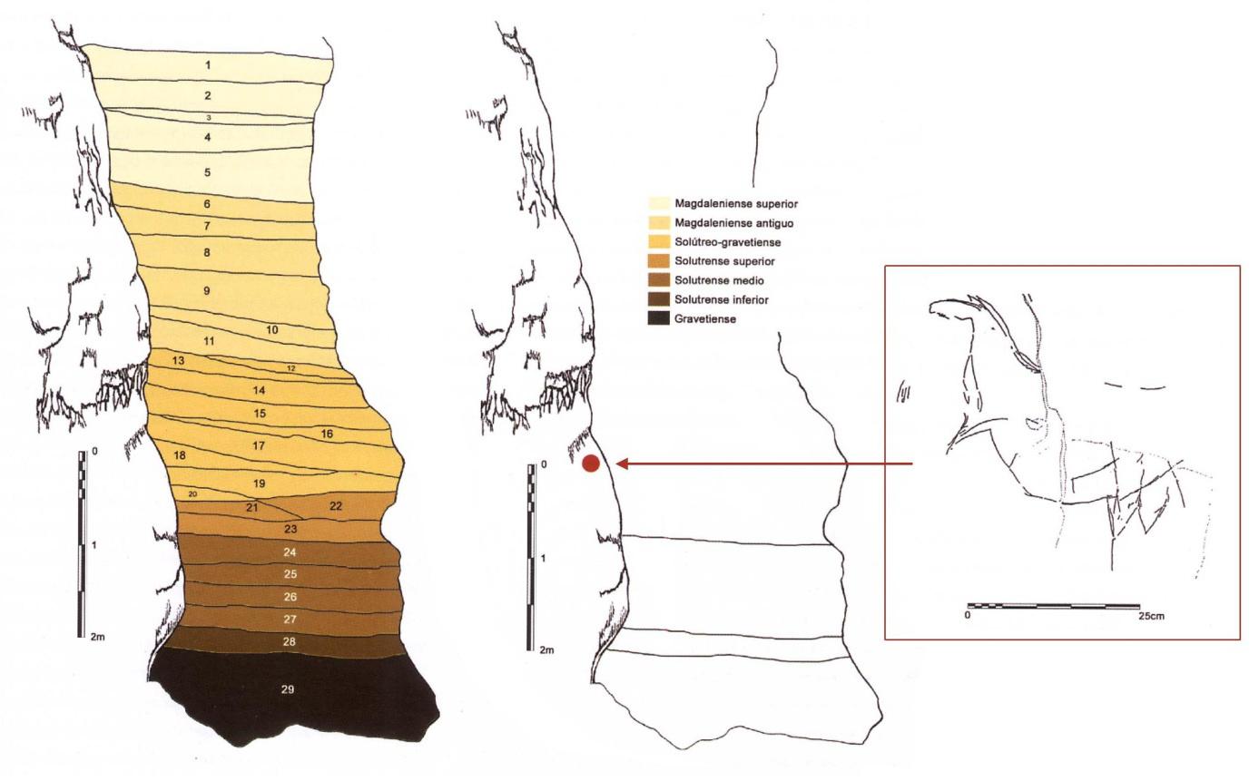 El arte paleolítico en el ámbito mediterráneo